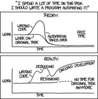 /xkcd/automation.png